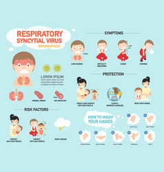 Rsvrespiratory syncytial virus infographic vector