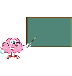 Smart brain teaching vector
