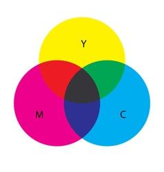 Cmy colors vector