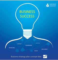 Business strategy in light bulb vector