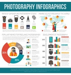 Photography infographic set vector image