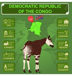 Democratic republic congo infographics statistical vector