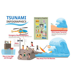 Tsunami with survival and earthquake infographics vector
