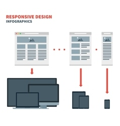 Responsive web design for across a wide range of vector