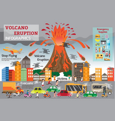 volcano eruption infographics elements natural vector image