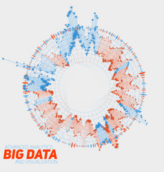 Big data circular visualization futuristic vector