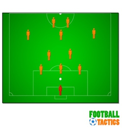 Football tactics vector