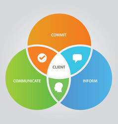 Client relationship business concept of vector