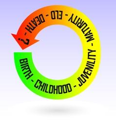 Life loop concept image vector