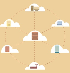 Electronic Devices connected to cloud server vector image