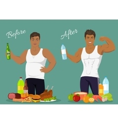 Figure of a man before and after vector