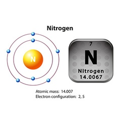 Symbol and electron diagram for nitrogen vector