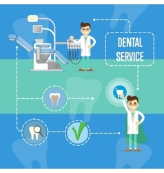 Dental service banner with dentist characters vector