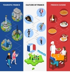 French cultural isometric national flag banners vector