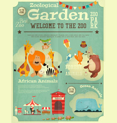 Zoo park poster vector