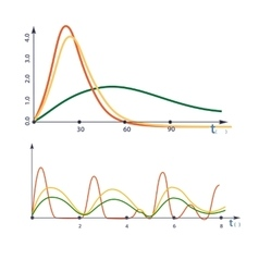 A visual representation of the function vector image vector image