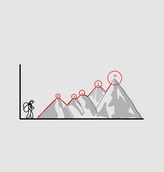 businessman walking on the top of mountain vector image