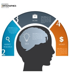 Four steps to make money with human head vector