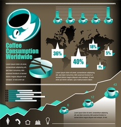 Coffee infographic 2 vector