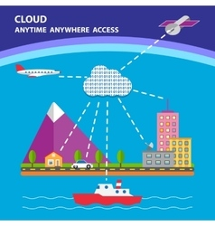 Concept cloud technology vector