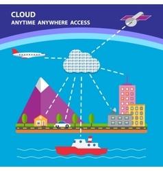 Concept cloud technology vector