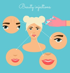 Beauty injections different types of injections vector