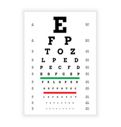 Vision test board vector