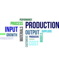 Word cloud production vector