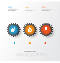 Weather icons set collection of temperature vector