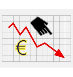 Declining equity price of euro vector