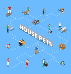 people with pets flowchart vector image vector image