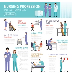 Healthcare Flat Infographics vector image