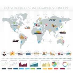 World concept of logistics delivery shipping vector