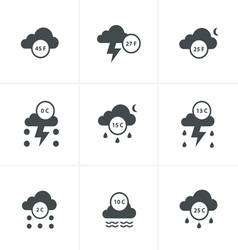 Set of weather message icons vector image