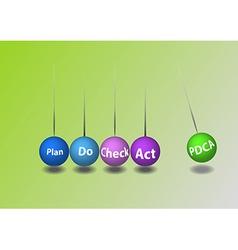 PDCA diagram vector image