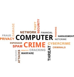 Word cloud computer crime vector