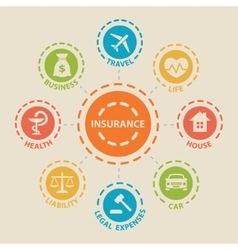 INSURANCE Concept with icons vector image