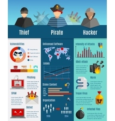 Hacker Infographics Layout vector image vector image