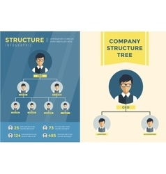 Business structure infographic tree scheme vector