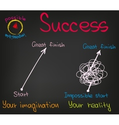 Success quotes vector