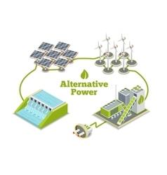 Alternative energy eco energy or green generators vector