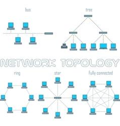 computer network topologies set vector image