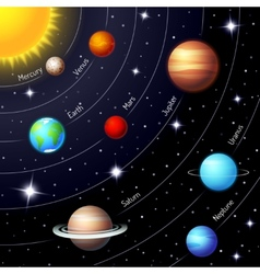 Colorful solar system vector