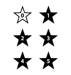 Stars rating vector