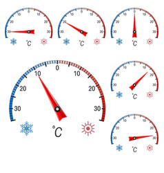 Outdoor thermometer scales vector