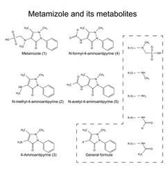 Chemical formulas of metamizole and metabolites vector