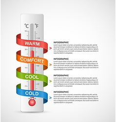Infographics thermometer surrounded by vector