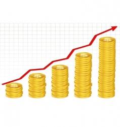 dollar coins with growth arrow vector image