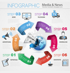 Media and news infographics vector