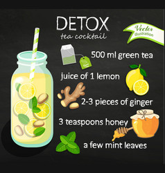 Recipe detox cocktail with green tea vector
